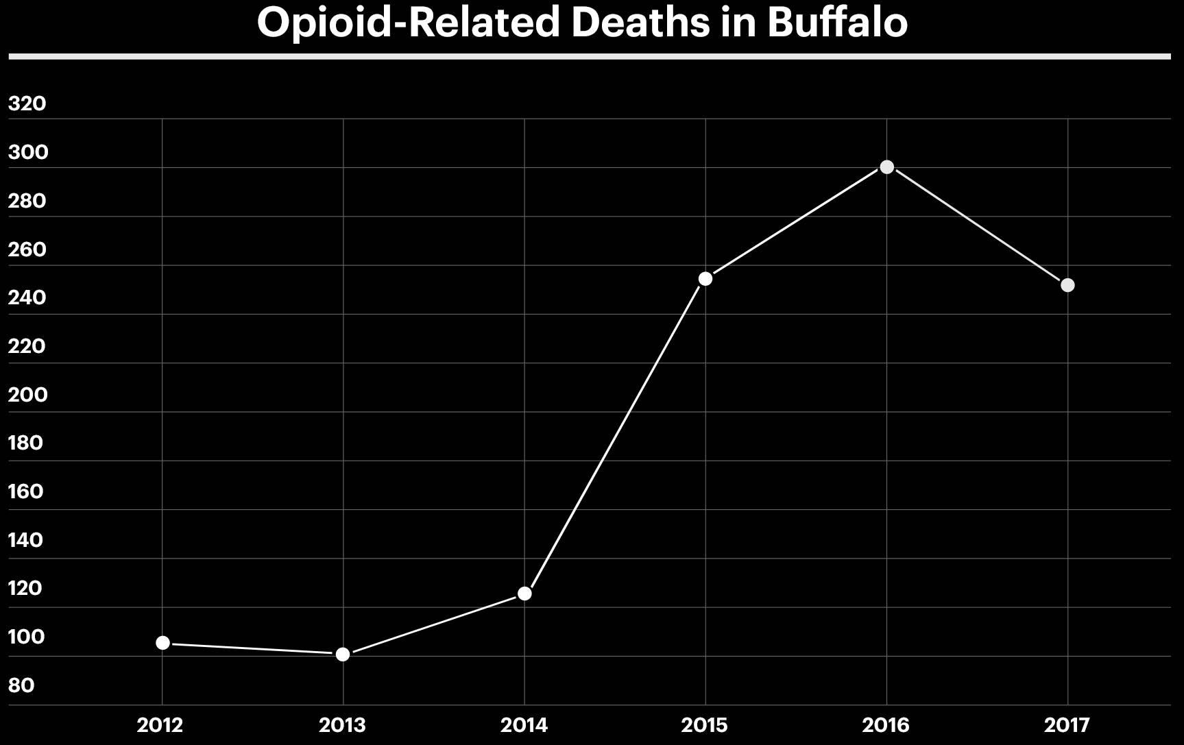 Opioidplot3